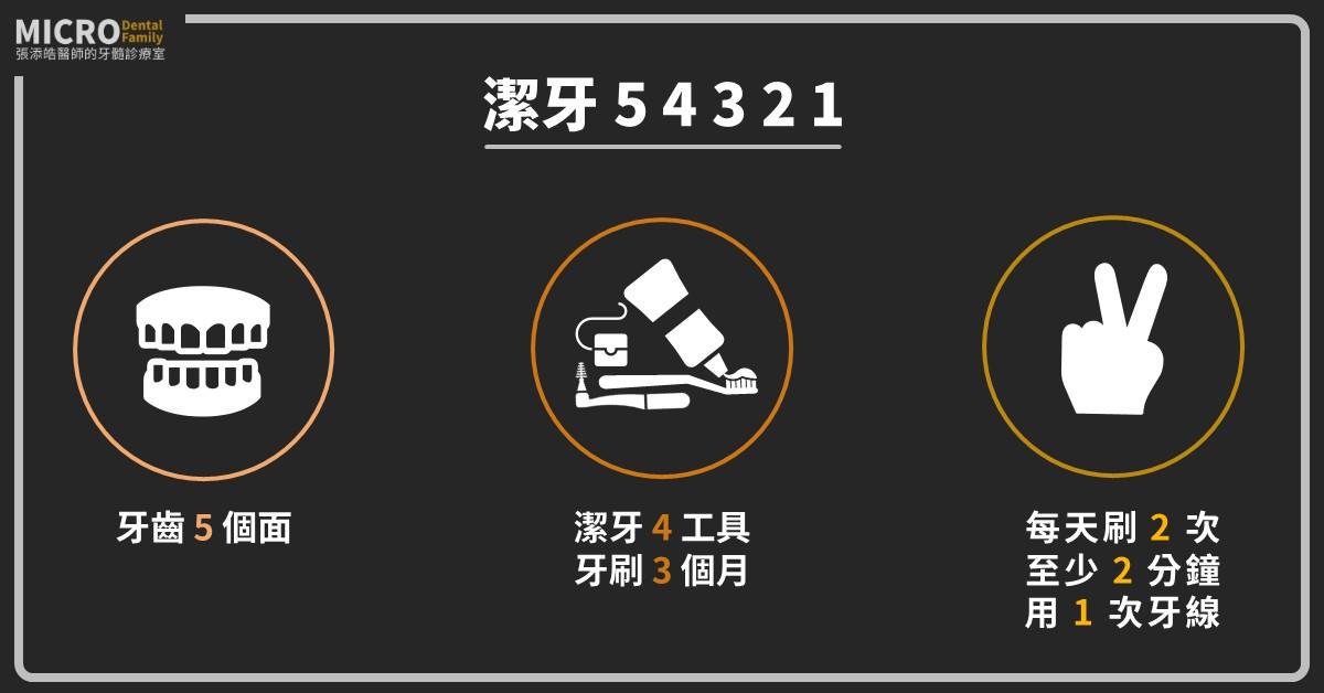 潔牙54321