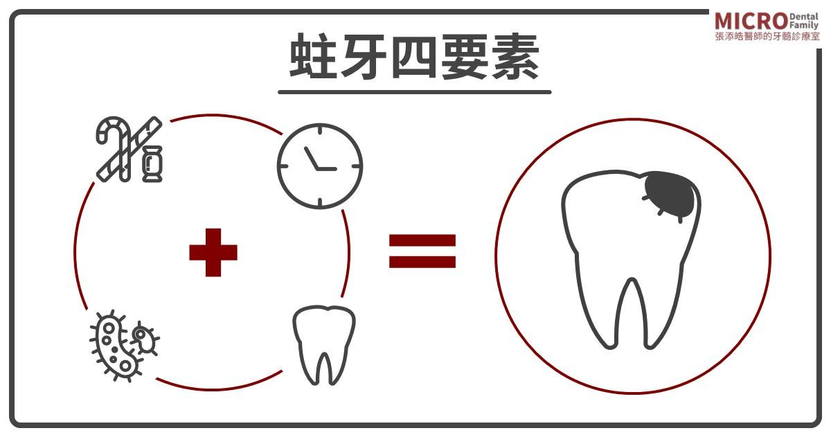 蛀牙到底要不要戴牙套