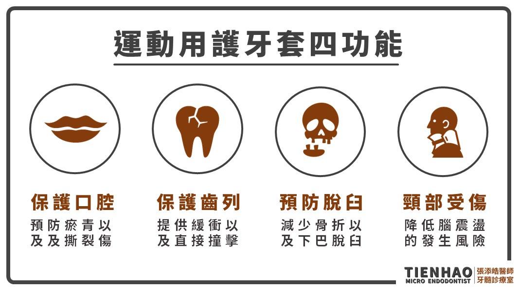 運動護牙套